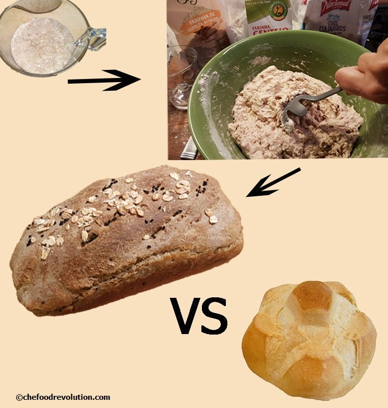 Discovering the healthiest bread